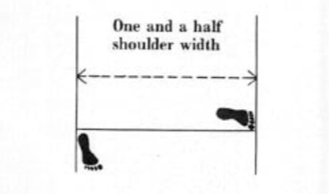 Feet positions diagram